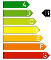 Calificacion-Energetica-B