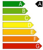 Calificacion-Energetica-A